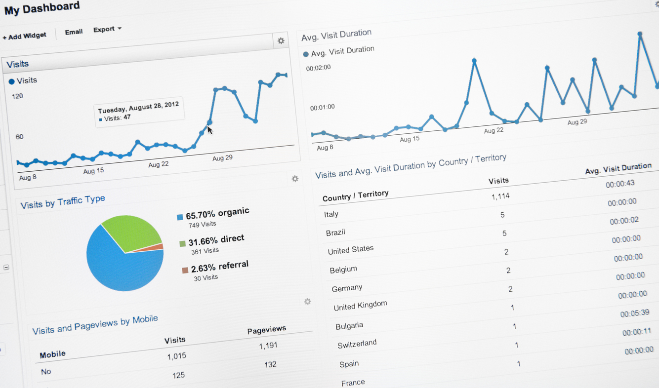 Understanding the Wealth of Information in Google Analytics